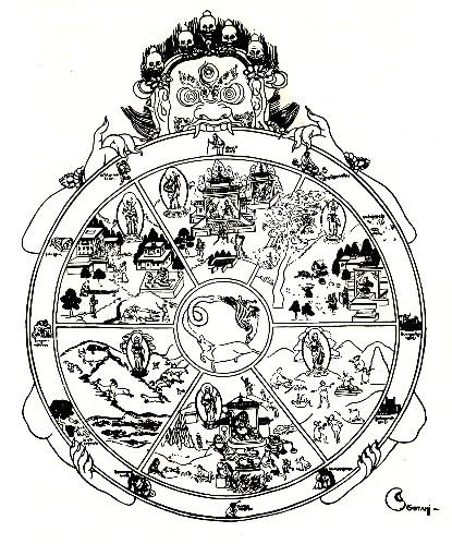 TibetanWheel