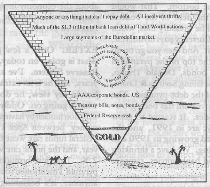 UpsidedownPyramid